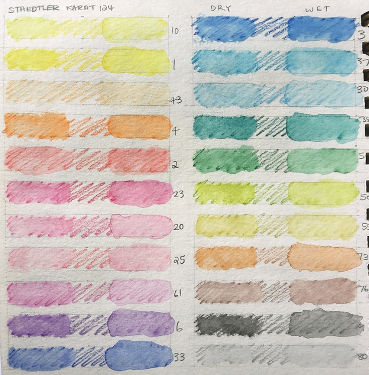 Day1_Staedtler_colour_chart