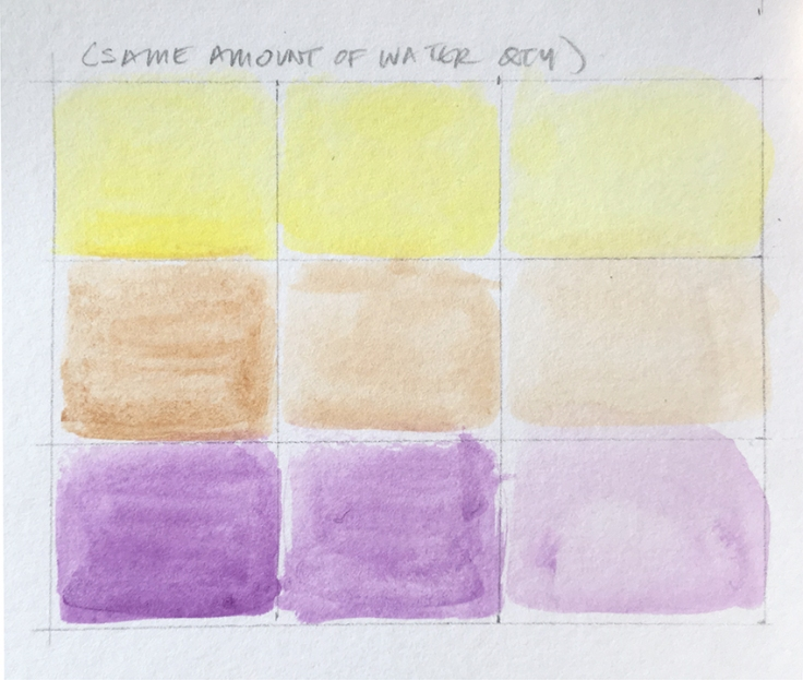 Inktense_colour_col_transfer_pigment_close_up
