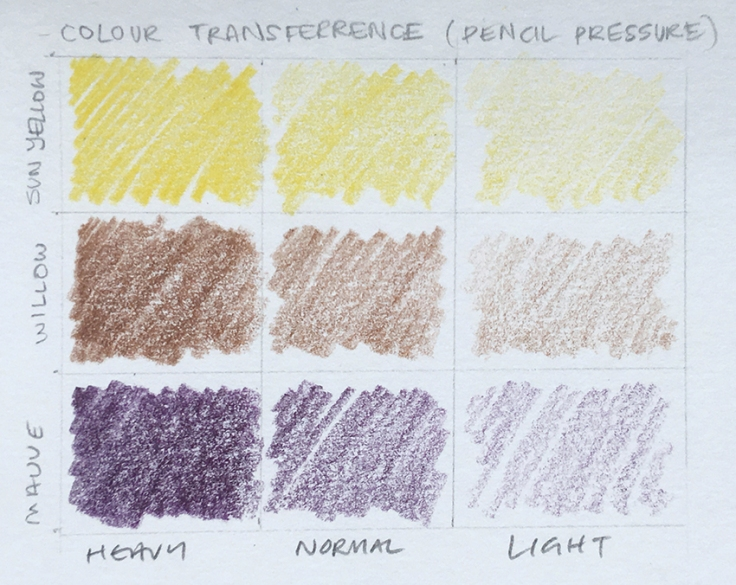 Inktense_colour_transfer_dry